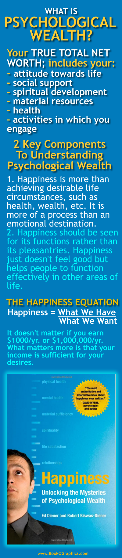 Happiness Bookographics