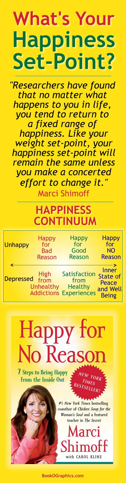 Happy For No Reason BookOGraphic